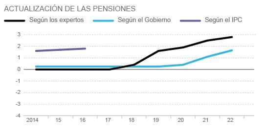 pensiones1