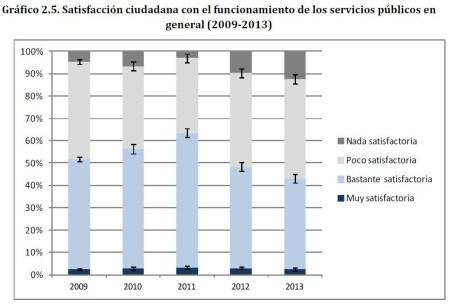 INFORME DE PERCEPCIÓN DE LOS SERVICIOS PÚBLICOS