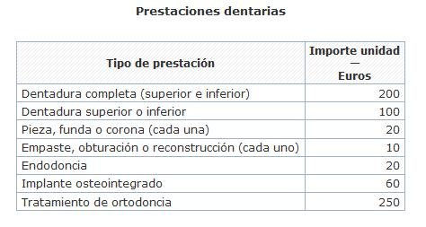 dentarias